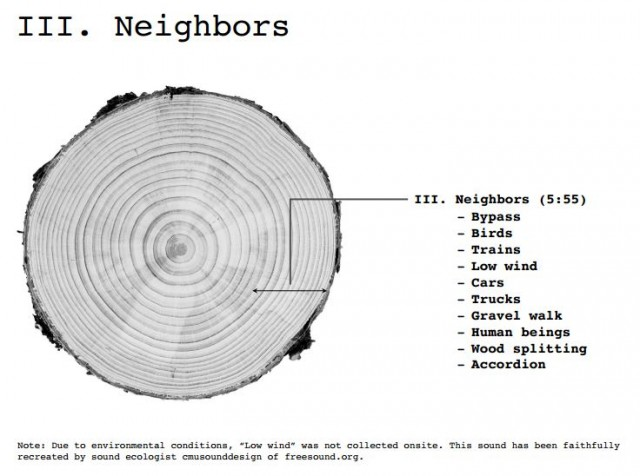 Dendrochronology4